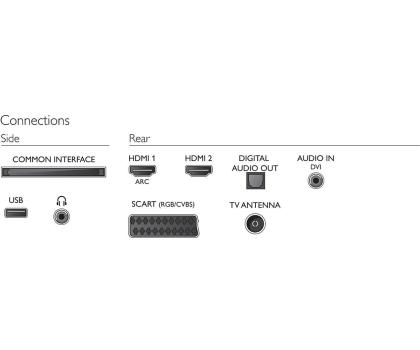 Philips 40PFH4101 FullHD 2xHDMI USB DVB-T/C-321791 - Zdjęcie 5