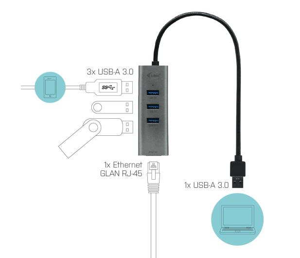i-tec HUB 3 x USB 3.0 + Gigabit Ethernet - 456338 - zdjęcie 3