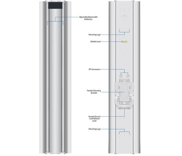 Ubiquiti AirMax Titanium Sector 21dBi 5GHz 120° (Rocket M) - 166305 - zdjęcie 2