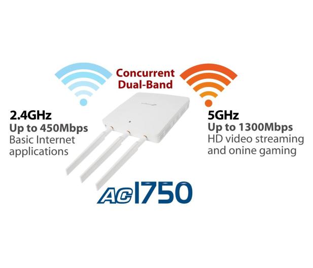 Edimax WAP1750 (802.11a/b/g/n/ac 1750Mb/s) DualBand PoE - 207188 - zdjęcie 4