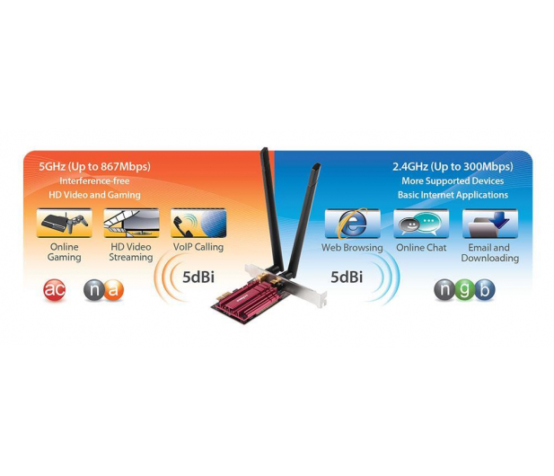 Edimax EW-7822PIC (802.11a/b/g/n/ac 1200Mb/s) DualBand - 229928 - zdjęcie 6