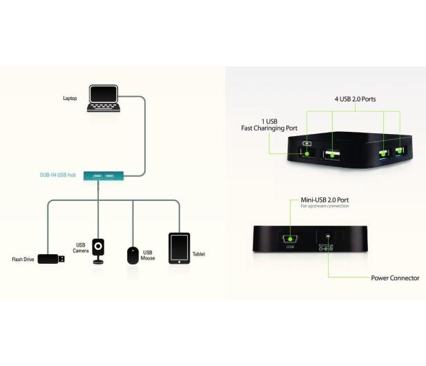 D-Link DUB-H4 USB 2.0 (4 porty, aktywny, zasilacz) - 31486 - zdjęcie 6