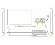 Ever Zestaw: Home 8 gn. EMI/RJ-45 + Basic 5 gn. gratis - 124918 - zdjęcie 4
