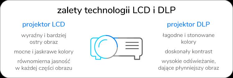 zalety technologii LCD i DLP