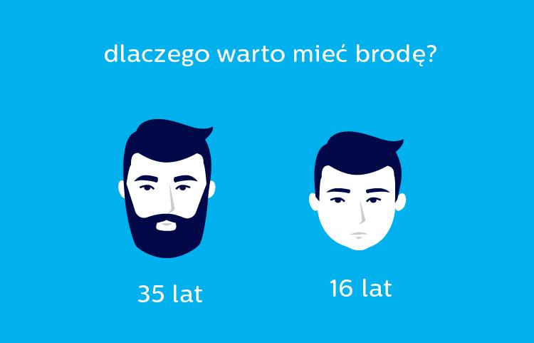 dlaczego warto mieć brodę?