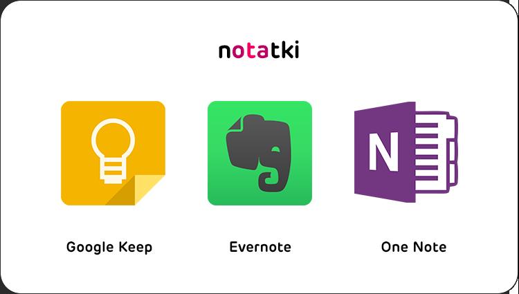 notatniki na komputer i smartfon