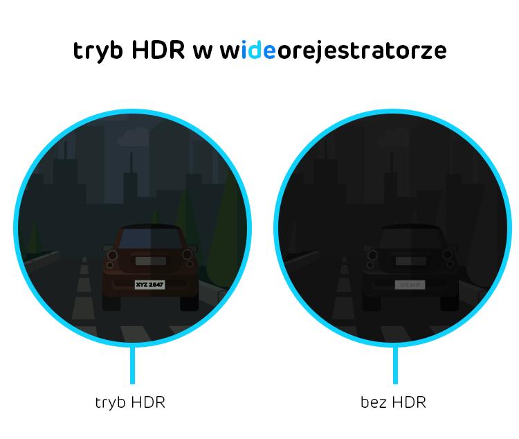 Tryb HDR w wideorejestratorze samochodowym