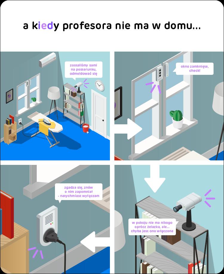 przykład funkcjonowania systemu inteligentnego domu