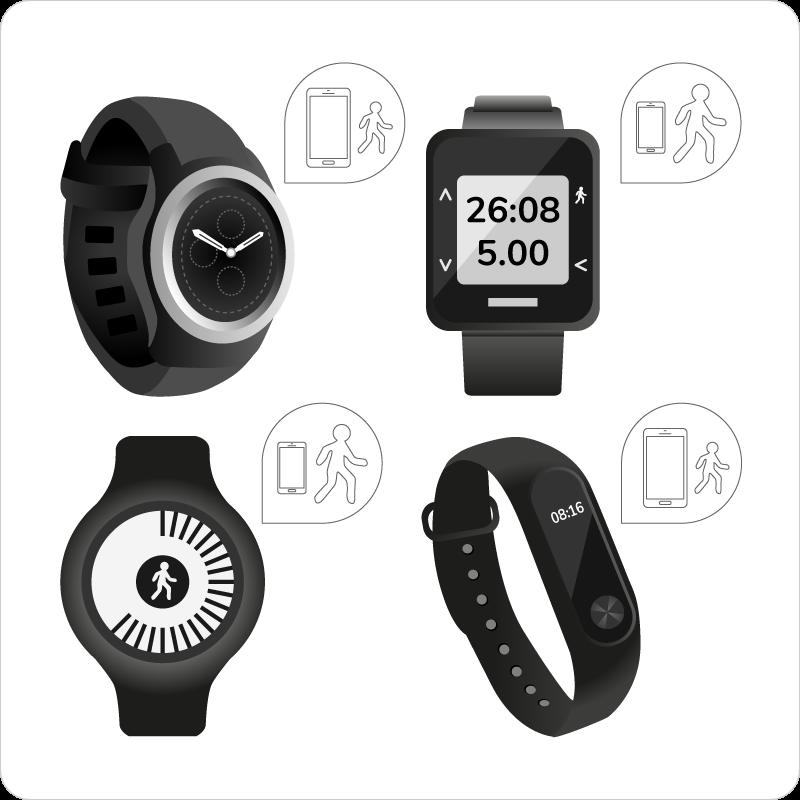 różnice między smartwatchem, smartbandem, zegarkiem sportowym, a monitorem aktywności