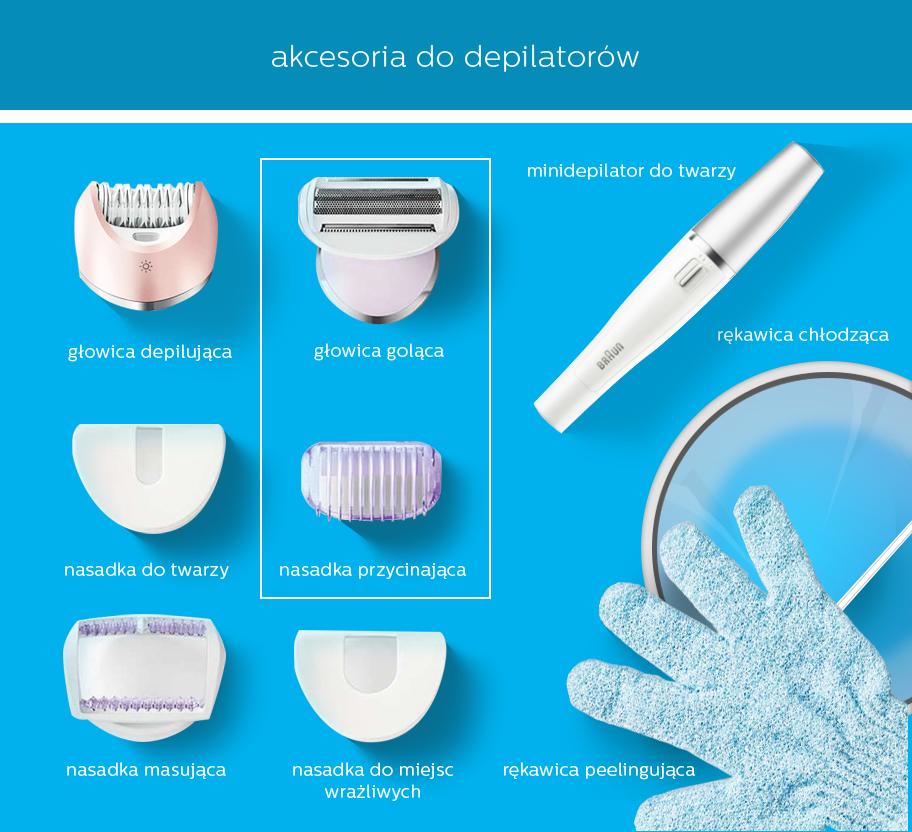 akcesoria do depilatorów: głowice i nasadki