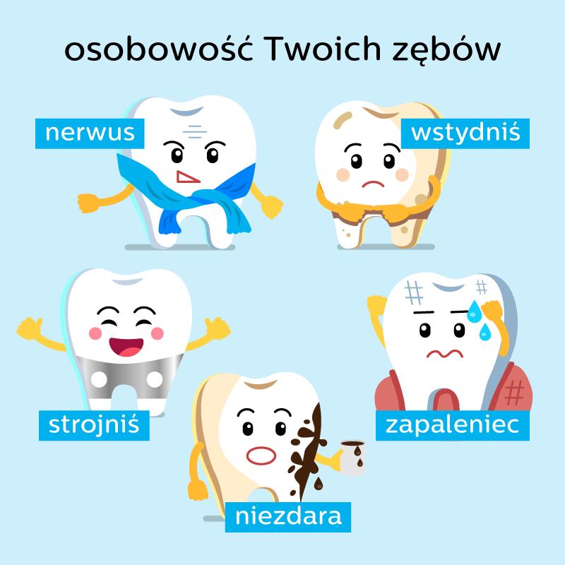 problemy zębów