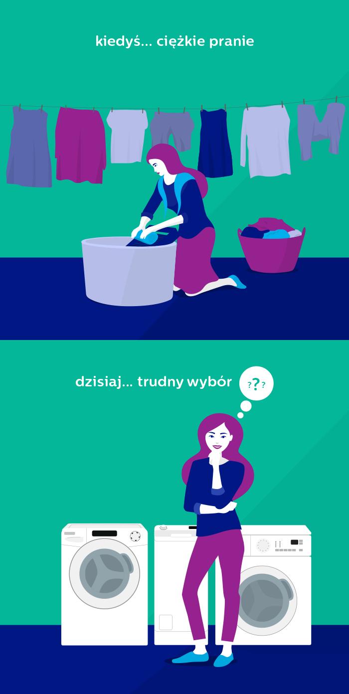 pranie kiedyś i dziś