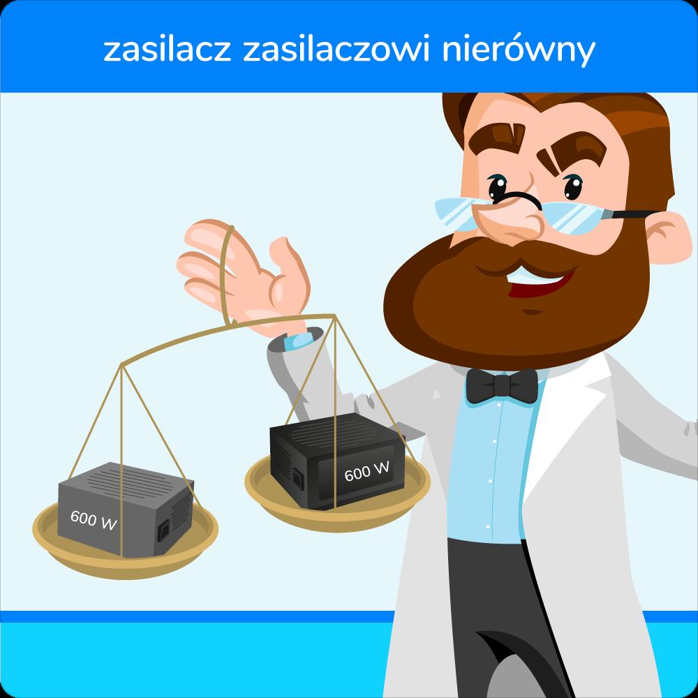 Moc zasilaczy komputerowych