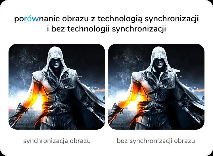 technologia synchronizacji obrazu w grach i jej brak