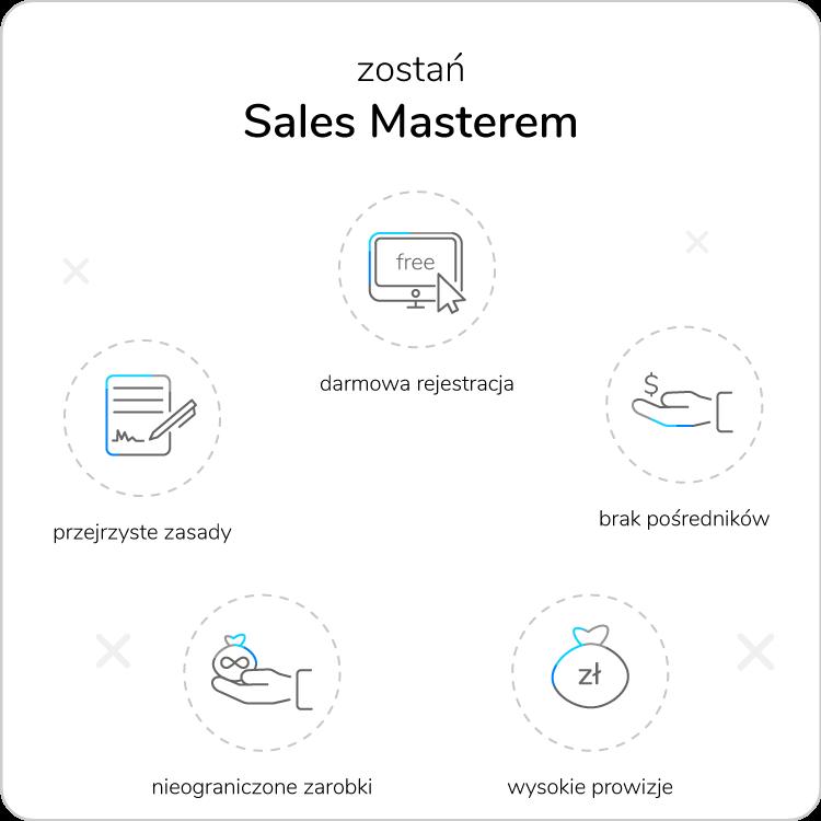 korzyści programu Sales Masters w x-kom