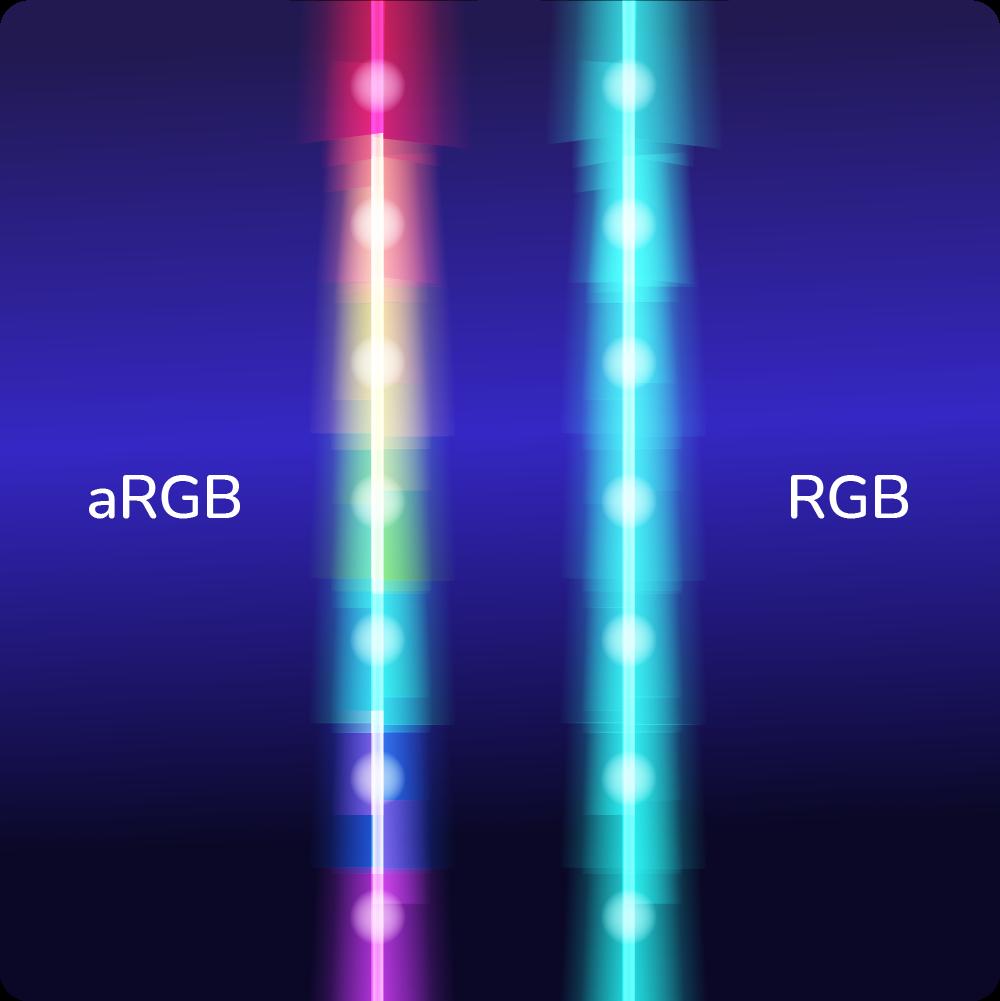 różnica między diodami LED RGB a LED ARGB