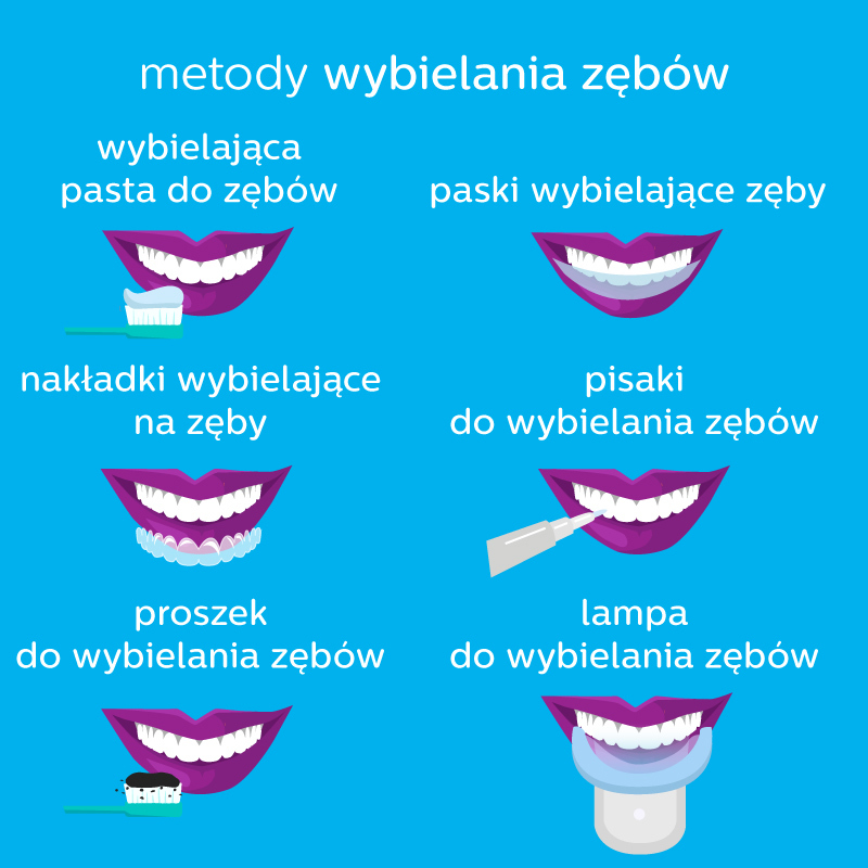 metody wybielania zębów w domu
