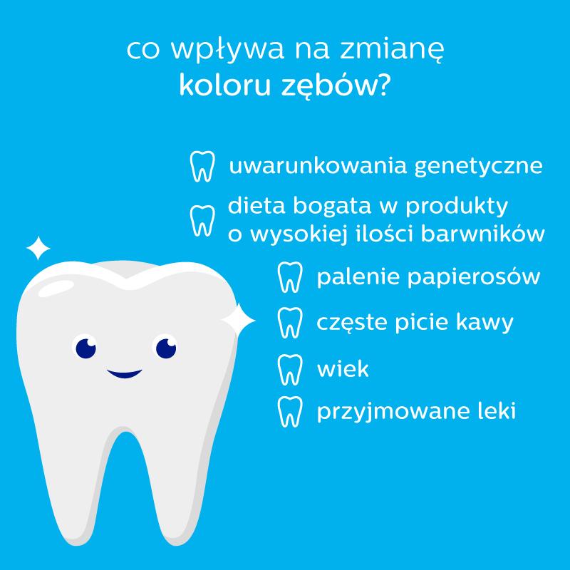 od czego zależy zmiana koloru zębów