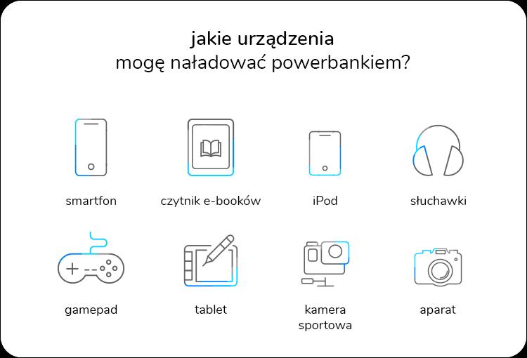 jakie urządzenia mogę naładować powerbankiem