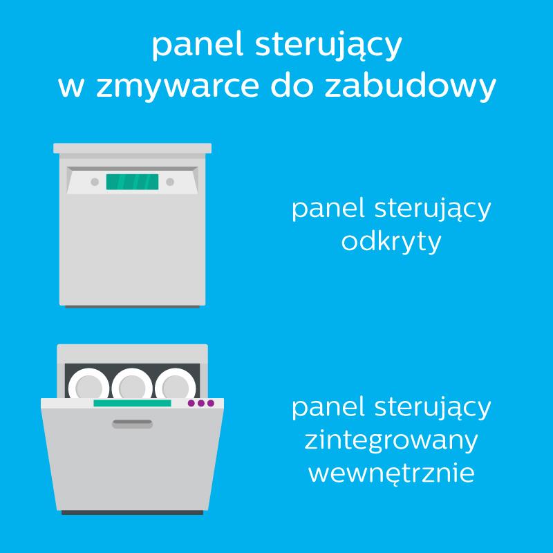 panel sterujący w zmywarkach do zabudowy