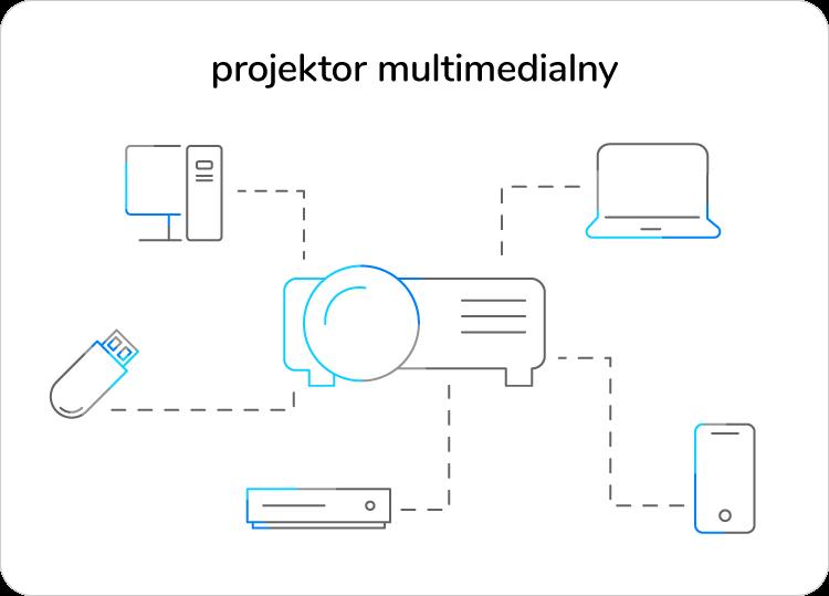 źródła sygnału w projektorze multimedialnym