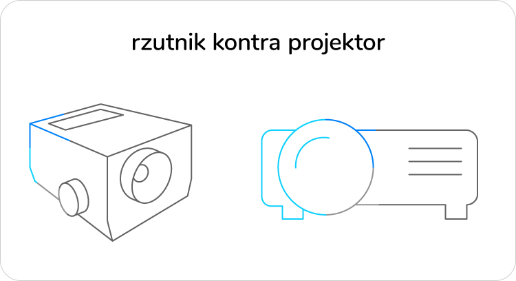 rzutnik a projektor poradnik